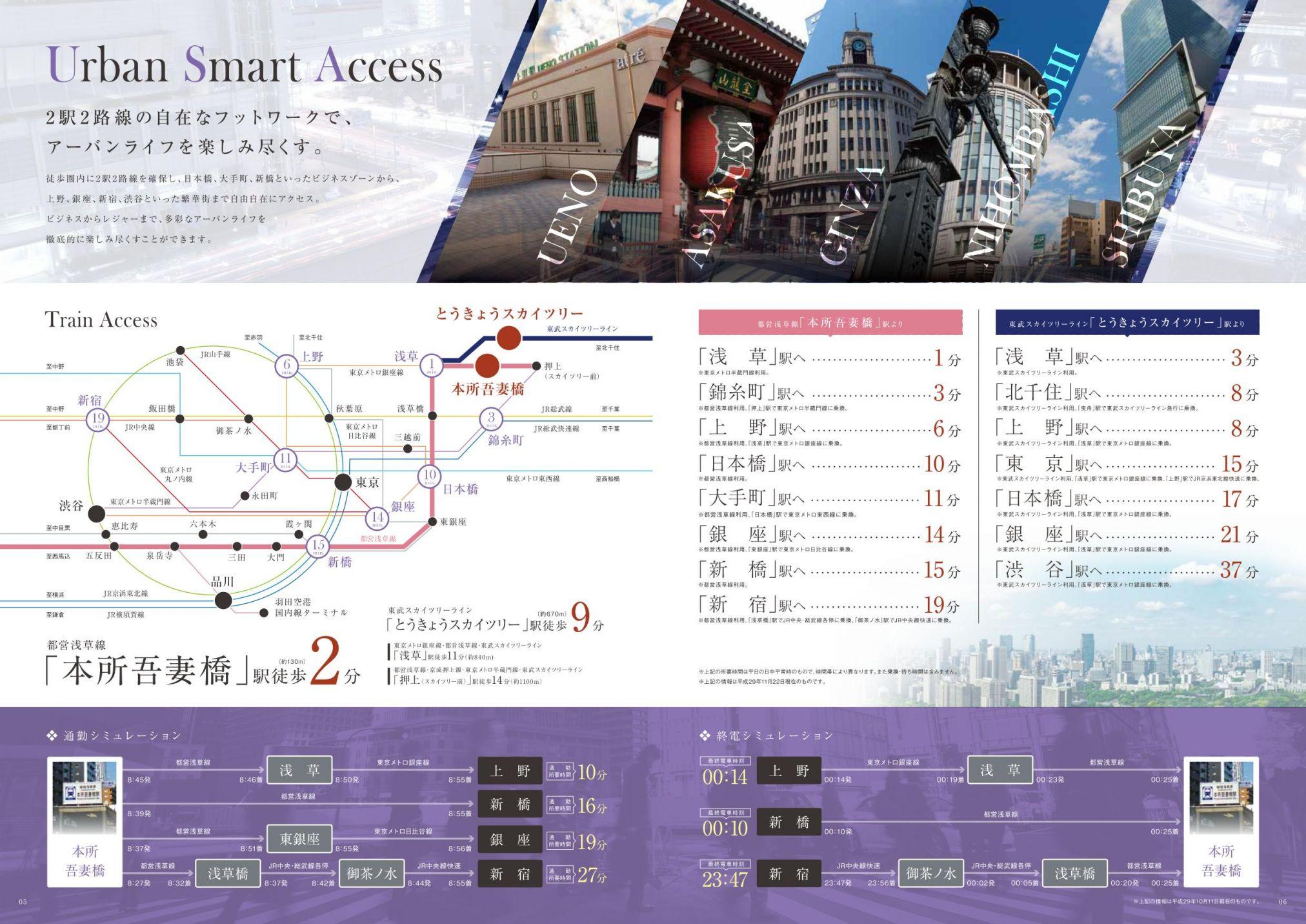 Urban Smart Access